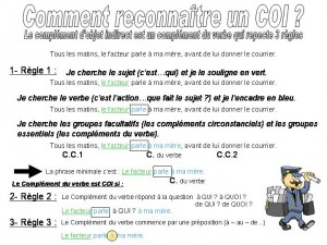 COMMENT RECONNAITRE UN COI ET UN COD dans Grammaire comment-reconnaitre-un-coi-300x225