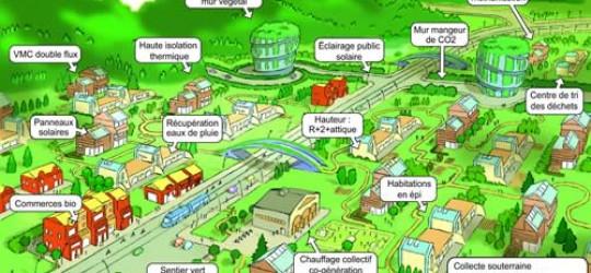 Fiche technique du projet N°03 – 5°AP (2008/2009).-Faire le plan de son quartier (ou de son village).
