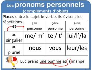 pronoms-compléments